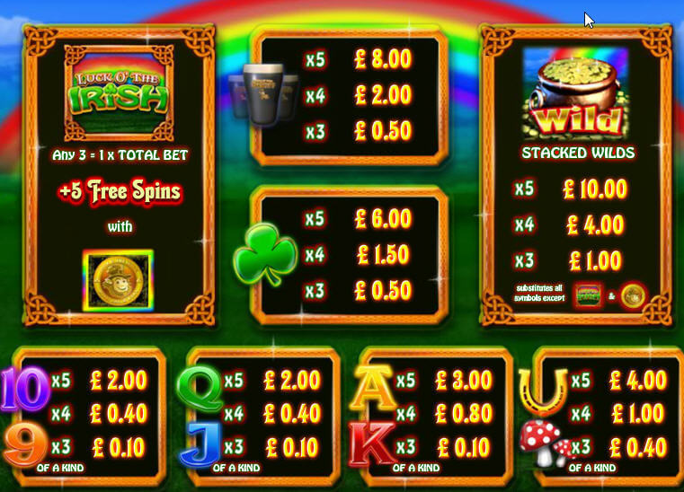 Luck of the Irish slot paytable