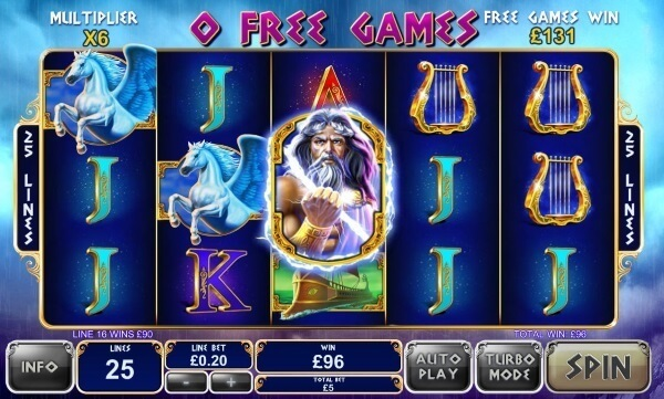 age of the gods king of Olympus slot game bonus round