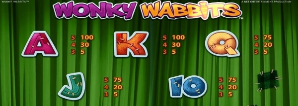 wonky wabbits slot game symbols