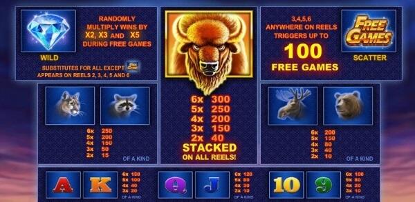 Buffalo Blitz slot game symbols
