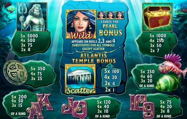 symbols of Atlantis Queen Slot