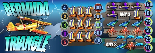 paytable of Bermuda Triangle slot game