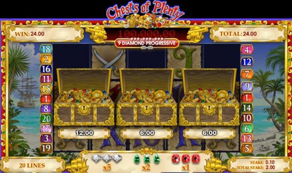 Chests of Plenty Slot bonus game
