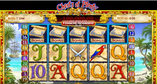 scatter of chests of Plenty Slot Game