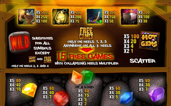 features of hot gems slot game
