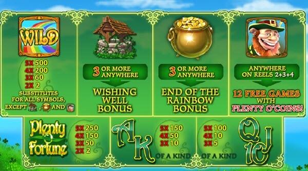 symbols of Plenty O'Fortune slot game