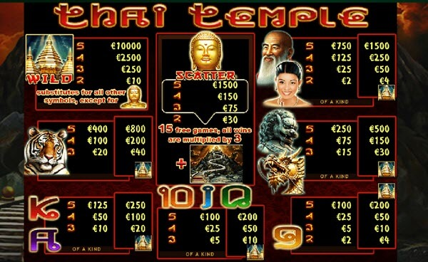 symbols of Thai Temple slot