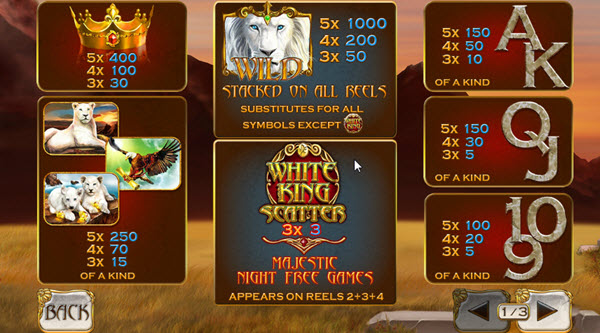 symbols of White King slot game