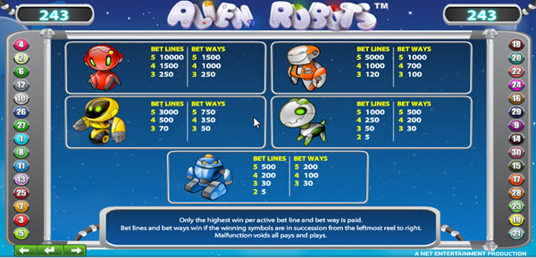 symbols of Alien Robots slot game
