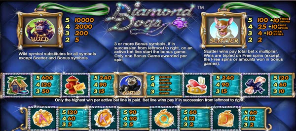 symbols of diamond dogs slot game