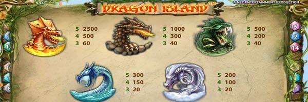 symbols of dragon island slot game